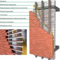 вентилируемые фасады для клинкерной плитки Ронсон 500